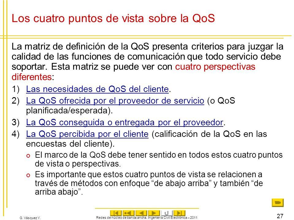 Los cuatro puntos de vista sobre la QoS