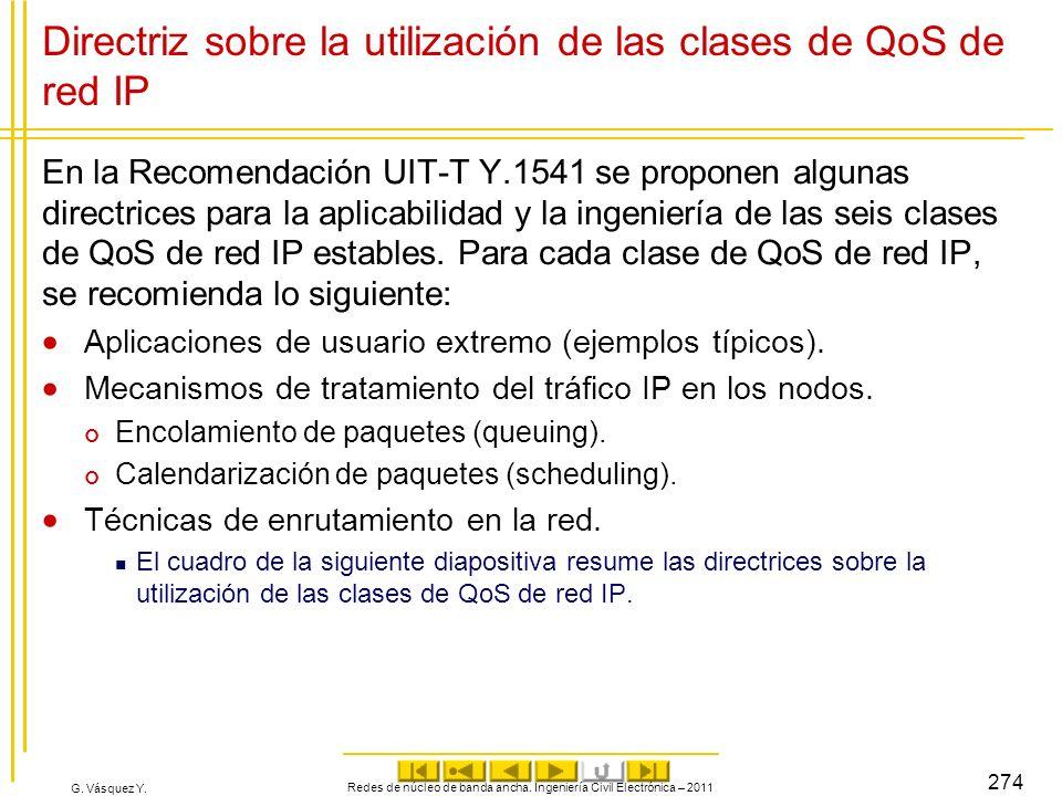 Directriz sobre la utilización de las clases de QoS de red IP