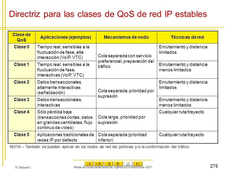 Directriz para las clases de QoS de red IP estables