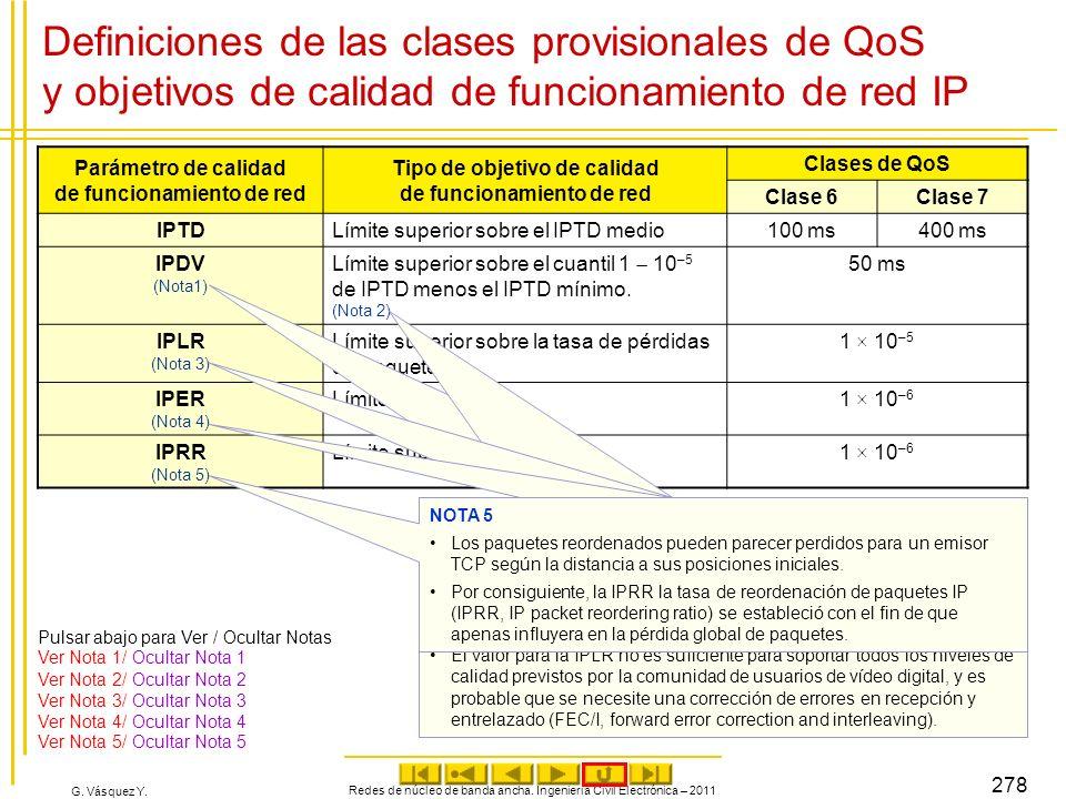 Definiciones de las clases provisionales de QoS y objetivos de calidad de funcionamiento de red IP