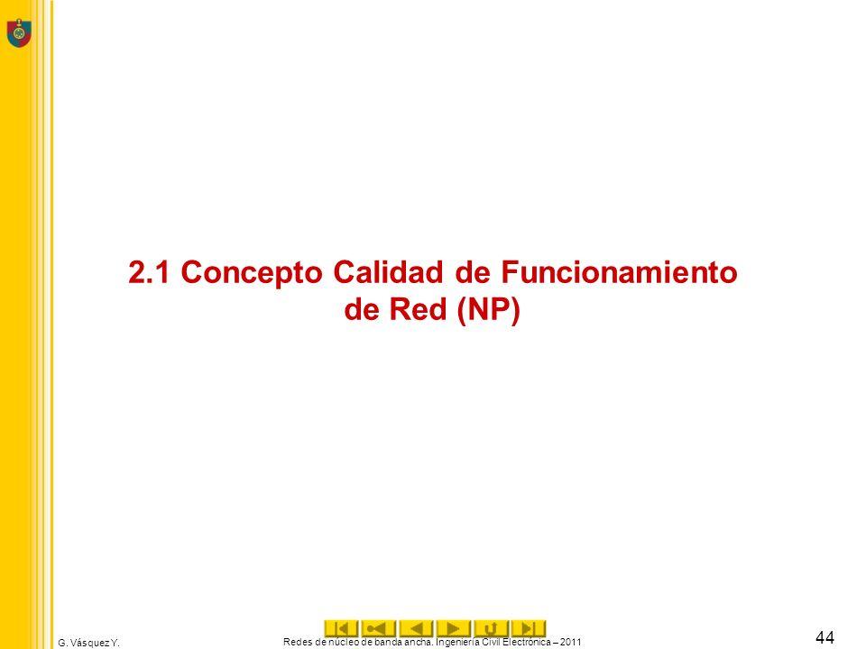 2.1 Concepto Calidad de Funcionamiento de Red (NP)
