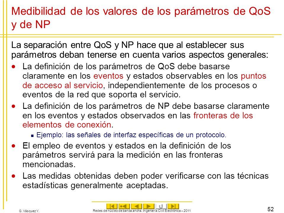 Medibilidad de los valores de los parámetros de QoS y de NP