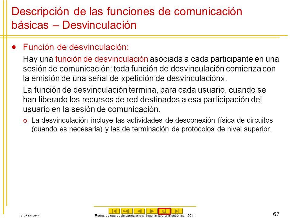 Descripción de las funciones de comunicación básicas – Desvinculación