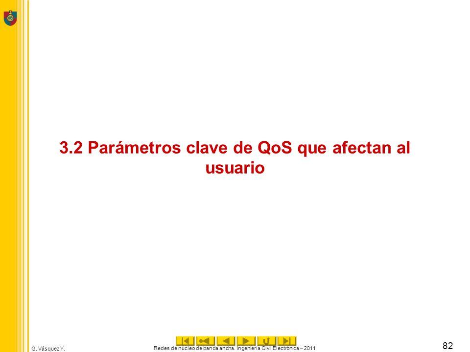 3.2 Parámetros clave de QoS que afectan al usuario