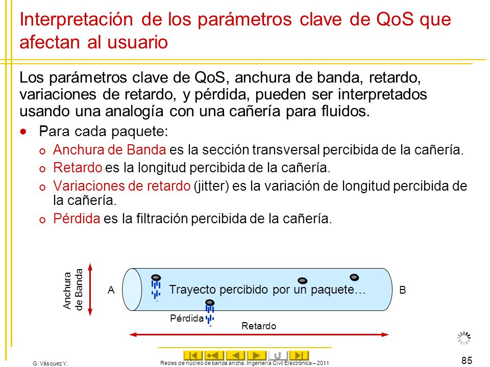 Interpretación de los parámetros clave de QoS que afectan al usuario