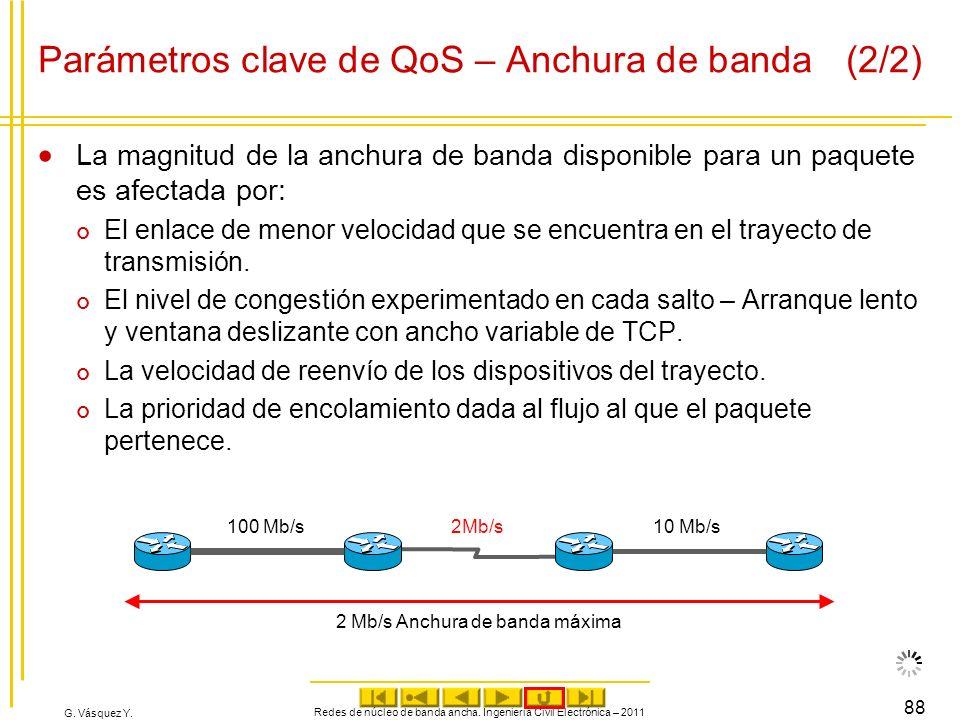 Parámetros clave de QoS – Anchura de banda (2/2)
