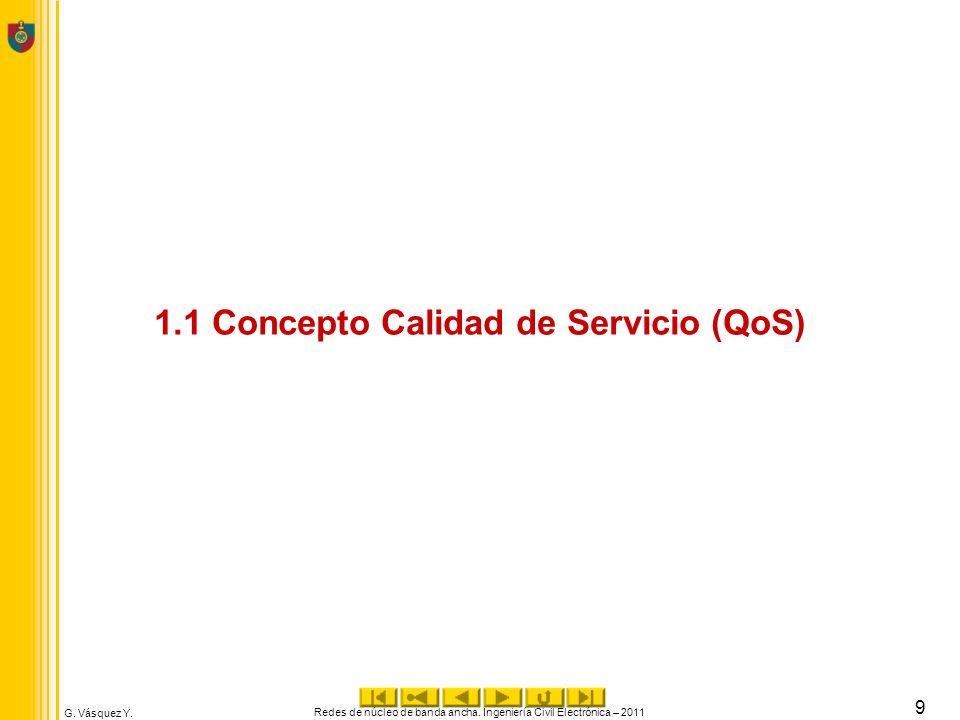 1.1 Concepto Calidad de Servicio (QoS)