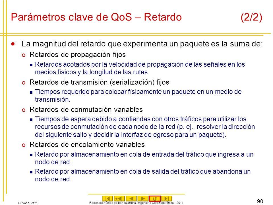Parámetros clave de QoS – Retardo (2/2)