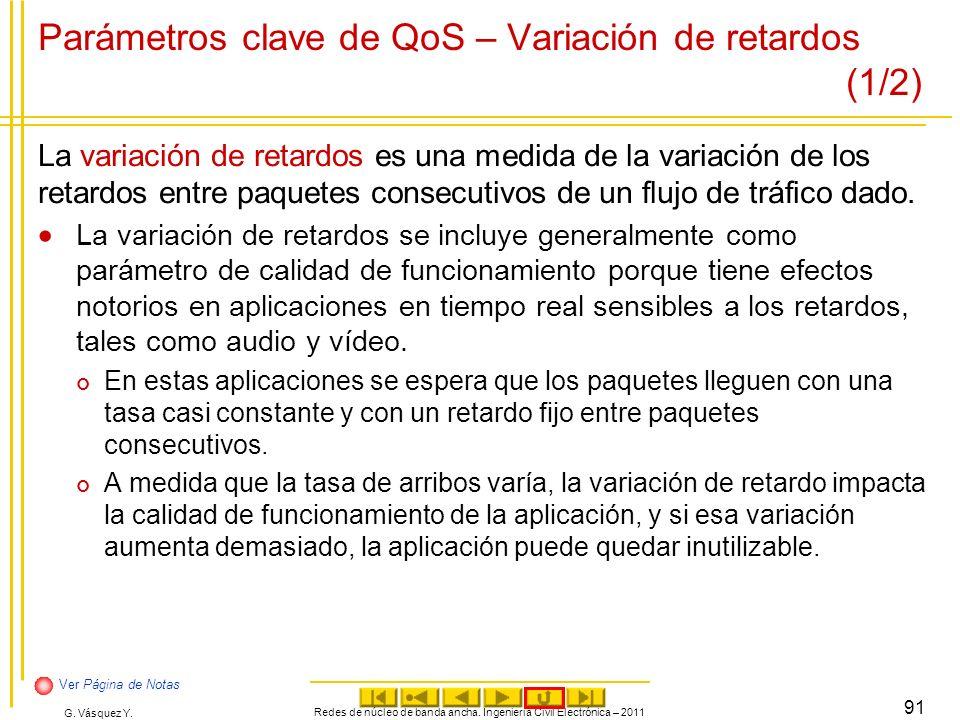Parámetros clave de QoS – Variación de retardos (1/2)