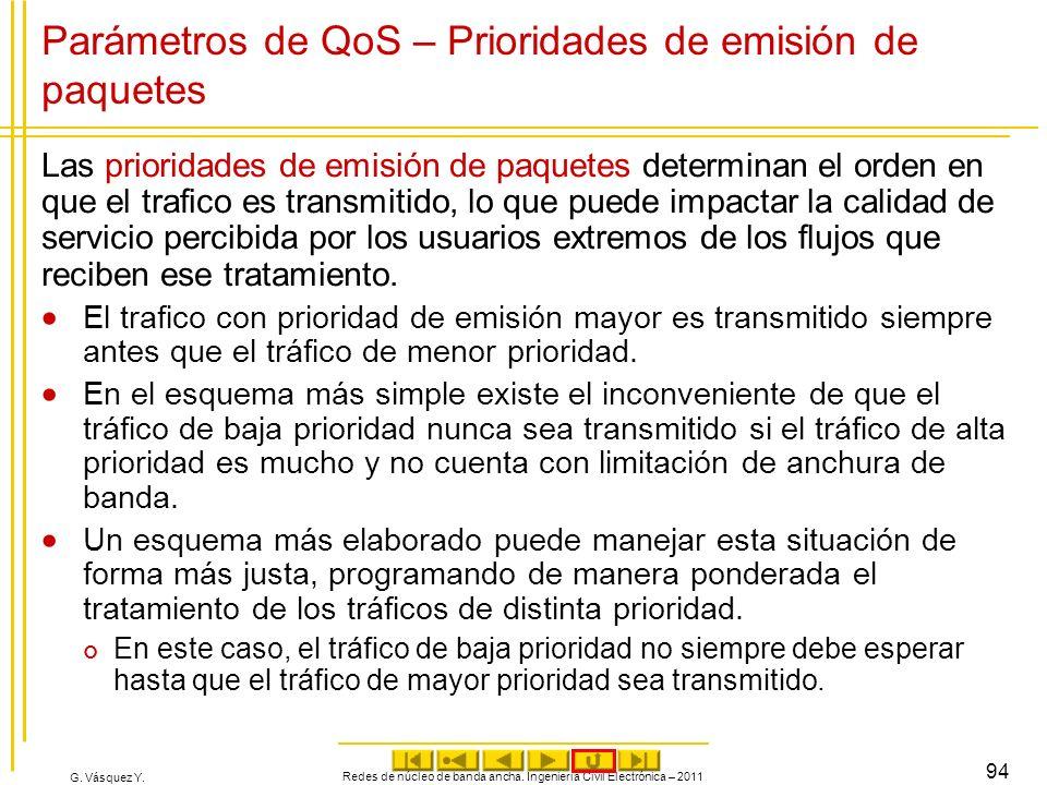 Parámetros de QoS – Prioridades de emisión de paquetes