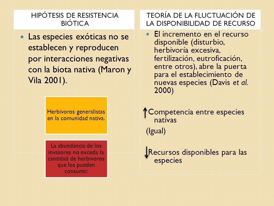 HIPÓTESIS DE RESISTENCIA BIÓTICA