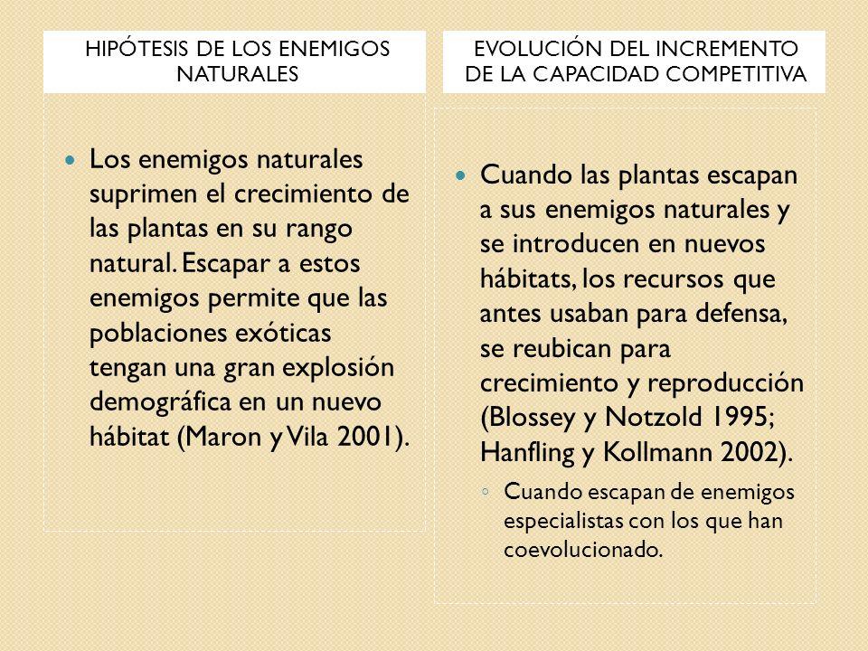 HIPÓTESIS DE LOS ENEMIGOS NATURALES
