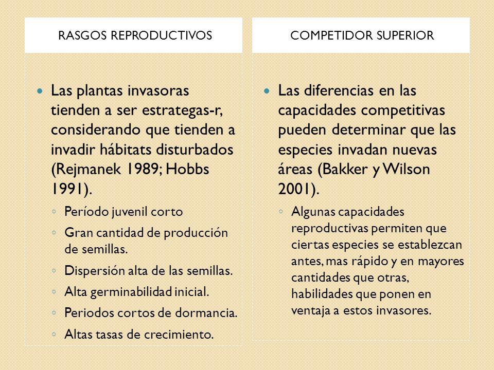 RASGOS REPRODUCTIVOS COMPETIDOR SUPERIOR.