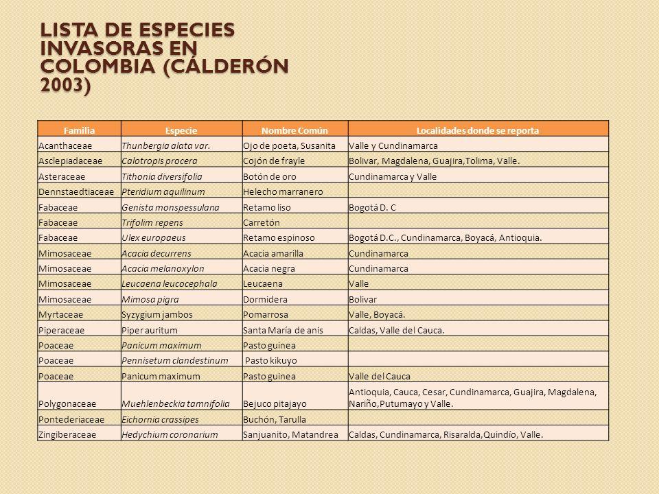 lista de especies invasoras en Colombia (Cálderón 2003)