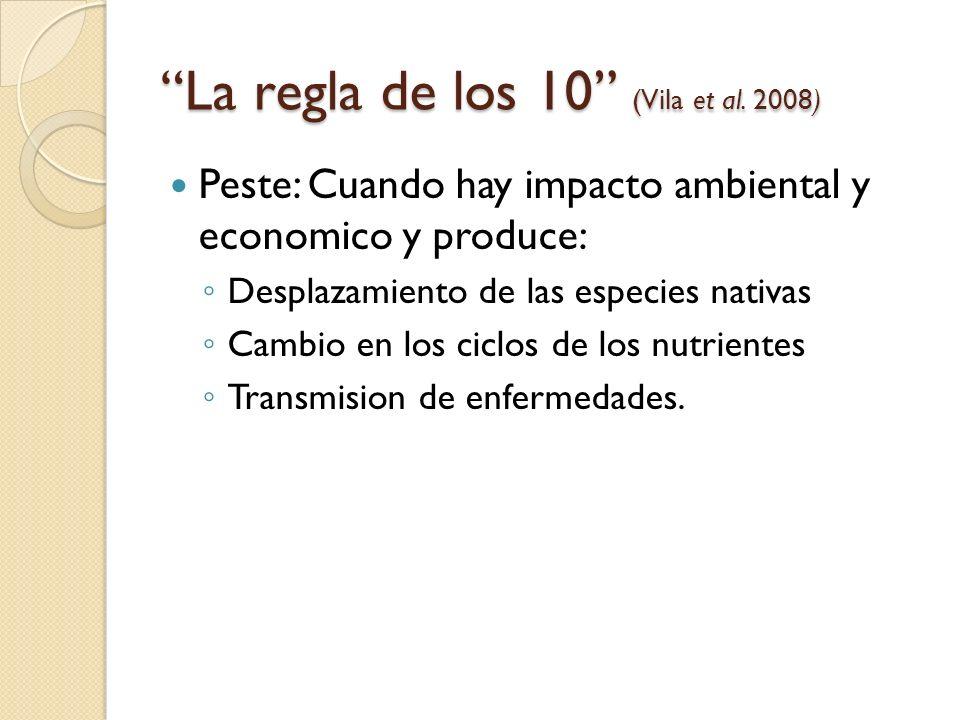 La regla de los 10 (Vila et al. 2008)