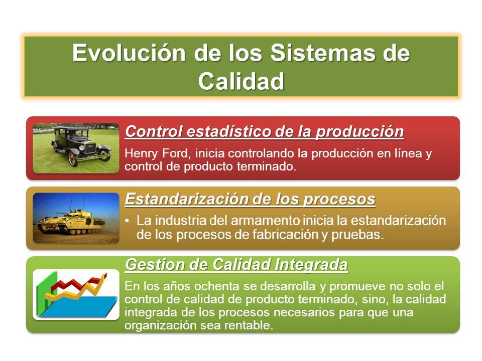 Evolución de los Sistemas de Calidad