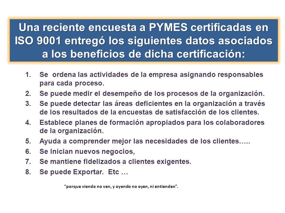 Una reciente encuesta a PYMES certificadas en ISO 9001 entregó los siguientes datos asociados a los beneficios de dicha certificación: