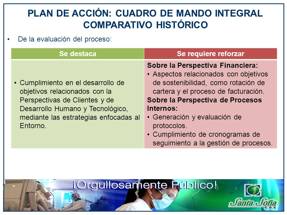 PLAN DE ACCIÓN: CUADRO DE MANDO INTEGRAL COMPARATIVO HISTÓRICO