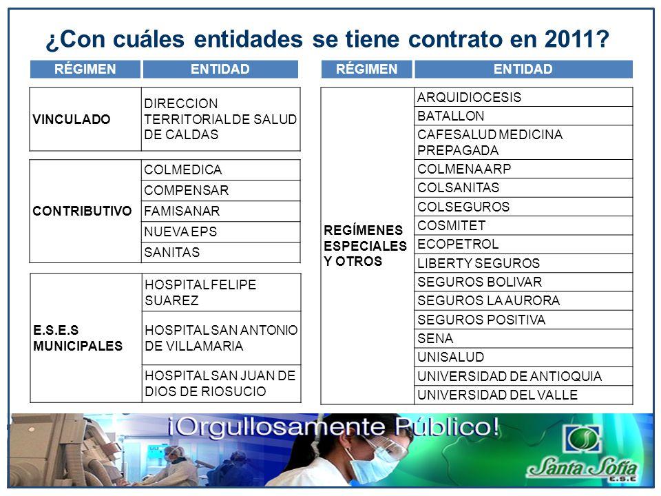 ¿Con cuáles entidades se tiene contrato en 2011
