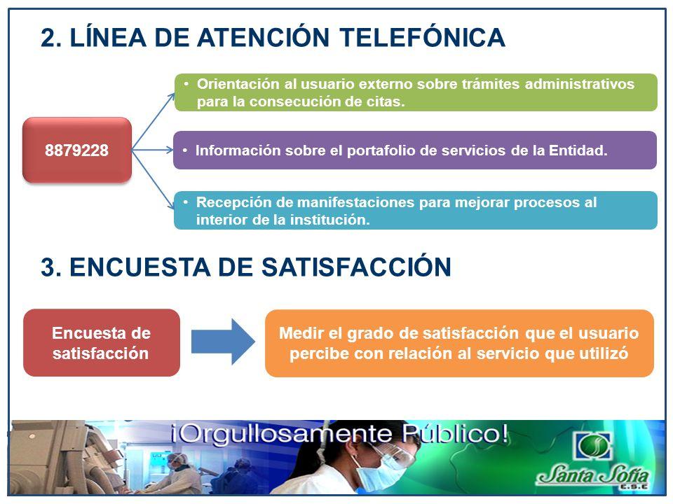 2. LÍNEA DE ATENCIÓN TELEFÓNICA