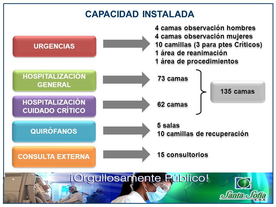 HOSPITALIZACIÓN GENERAL HOSPITALIZACIÓN CUIDADO CRÍTICO