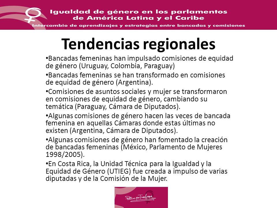 Tendencias regionales