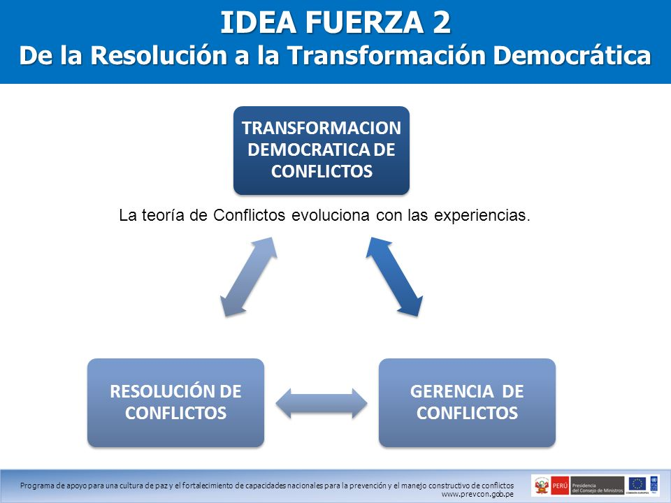 IDEA FUERZA 2 De la Resolución a la Transformación Democrática