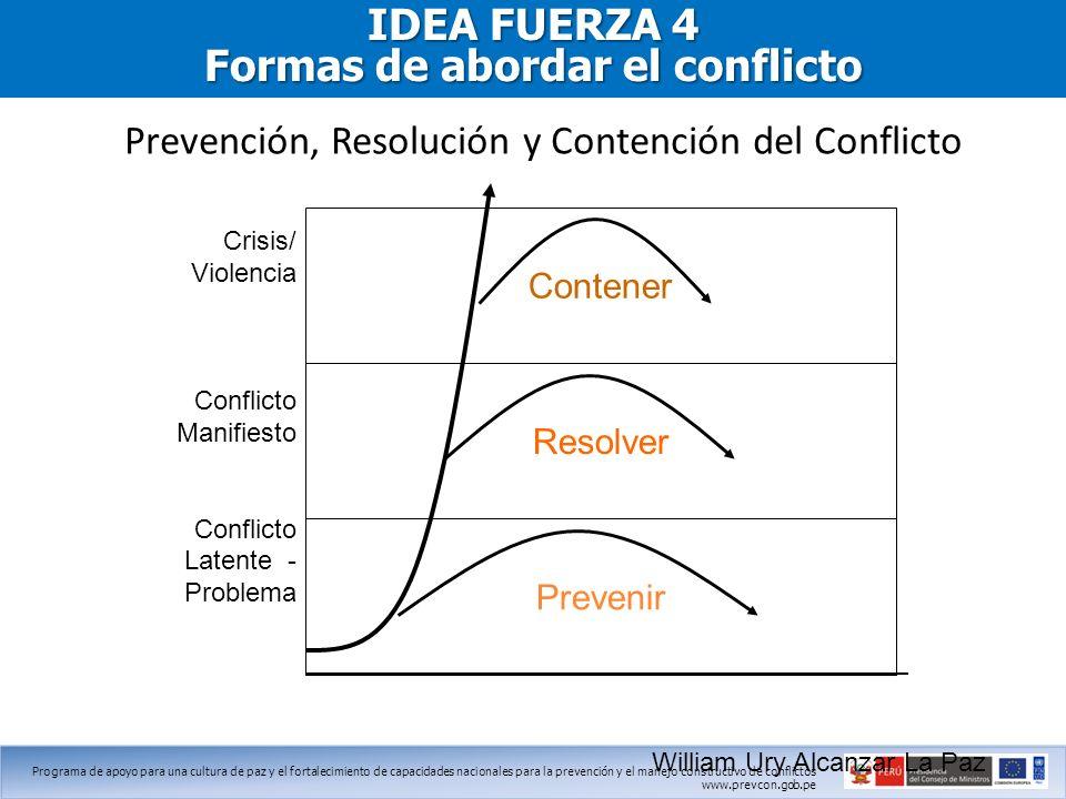 Prevención, Resolución y Contención del Conflicto