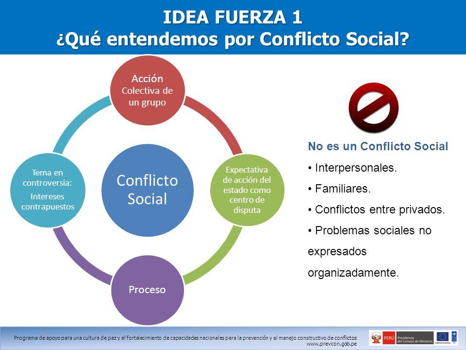 IDEA FUERZA 1 ¿Qué entendemos por Conflicto Social