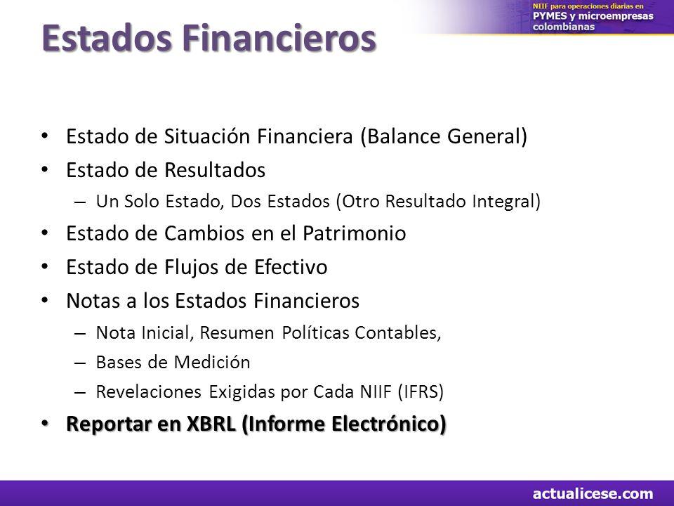 Estados Financieros Estado de Situación Financiera (Balance General)