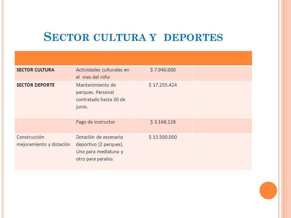 Sector cultura y deportes