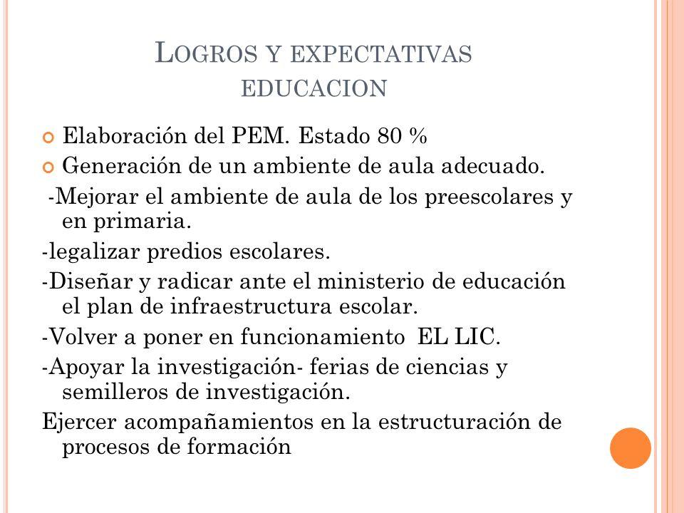 Logros y expectativas educacion