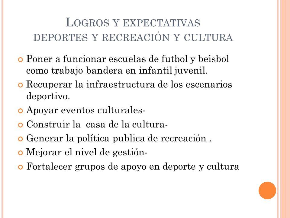 Logros y expectativas deportes y recreación y cultura