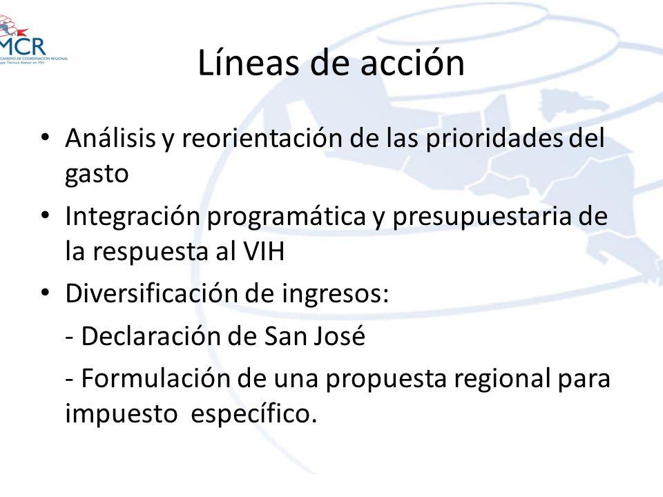 Líneas de acción Análisis y reorientación de las prioridades del gasto