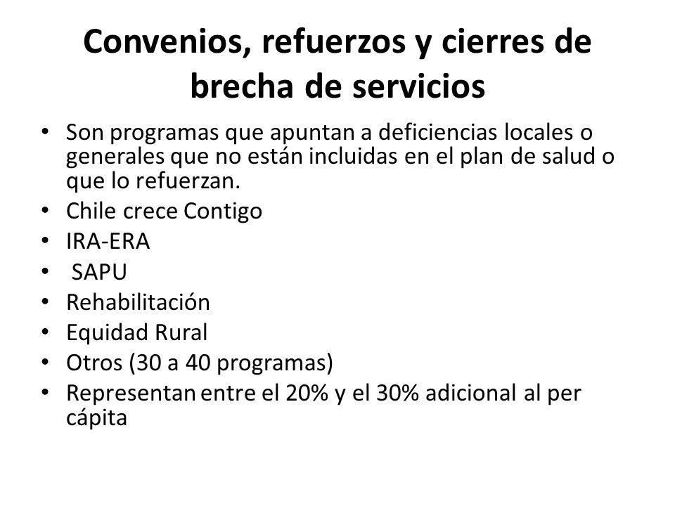 Convenios, refuerzos y cierres de brecha de servicios