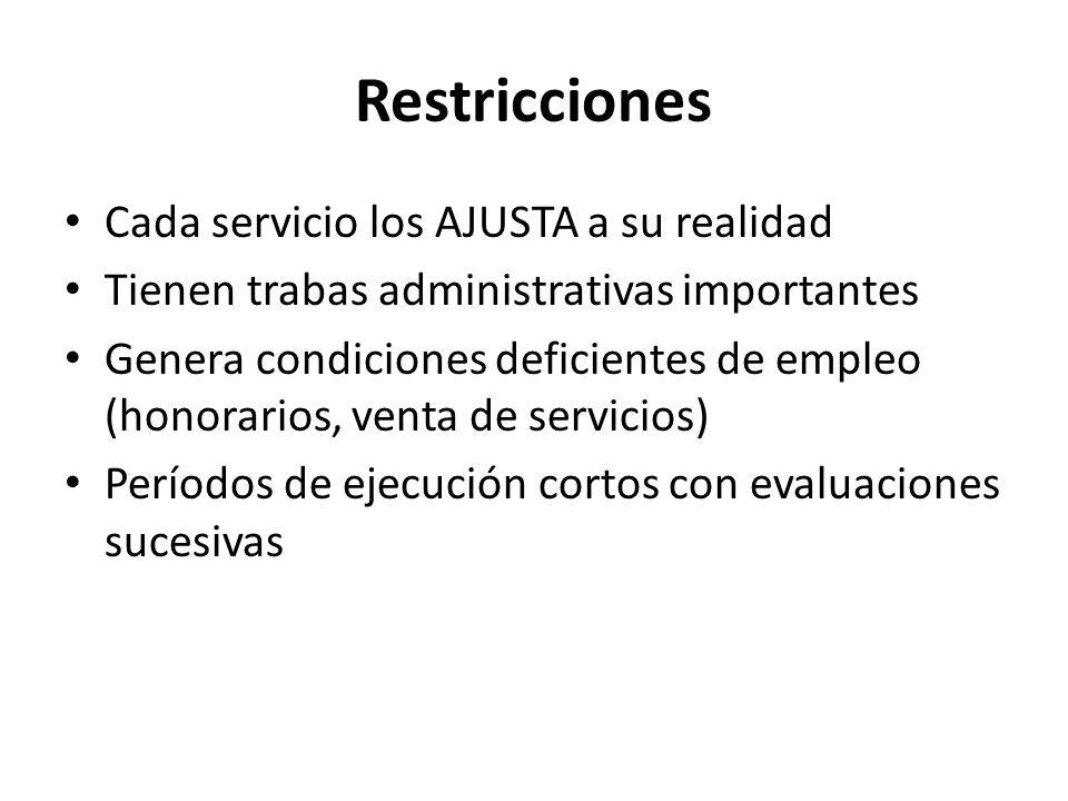 Restricciones Cada servicio los AJUSTA a su realidad