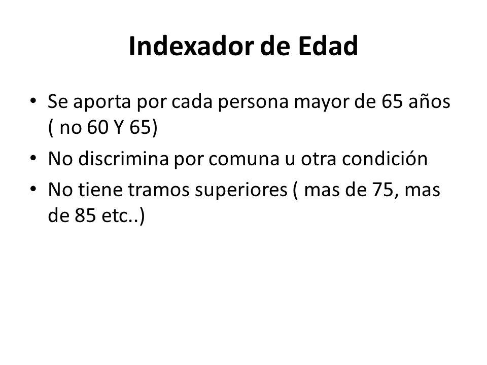 Indexador de Edad Se aporta por cada persona mayor de 65 años ( no 60 Y 65) No discrimina por comuna u otra condición.