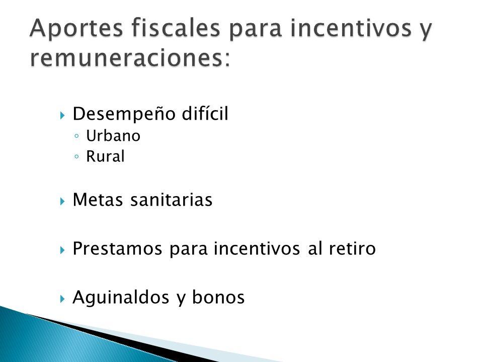 Aportes fiscales para incentivos y remuneraciones: