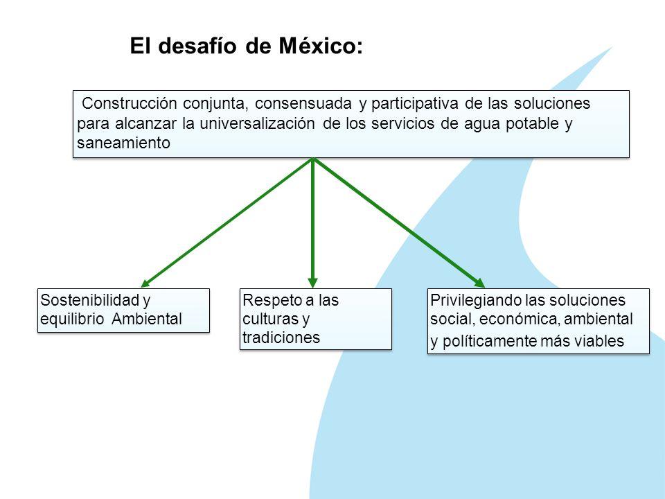 El desafío de México: