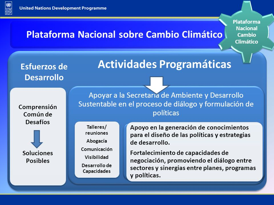 Plataforma Nacional Cambio Climático