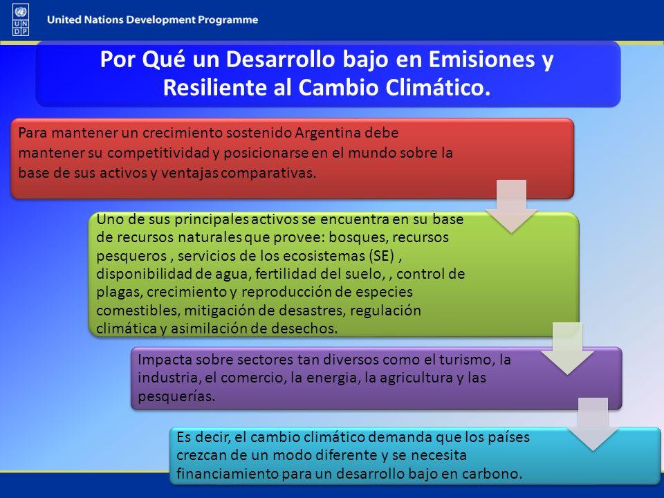 Por Qué un Desarrollo bajo en Emisiones y Resiliente al Cambio Climático.