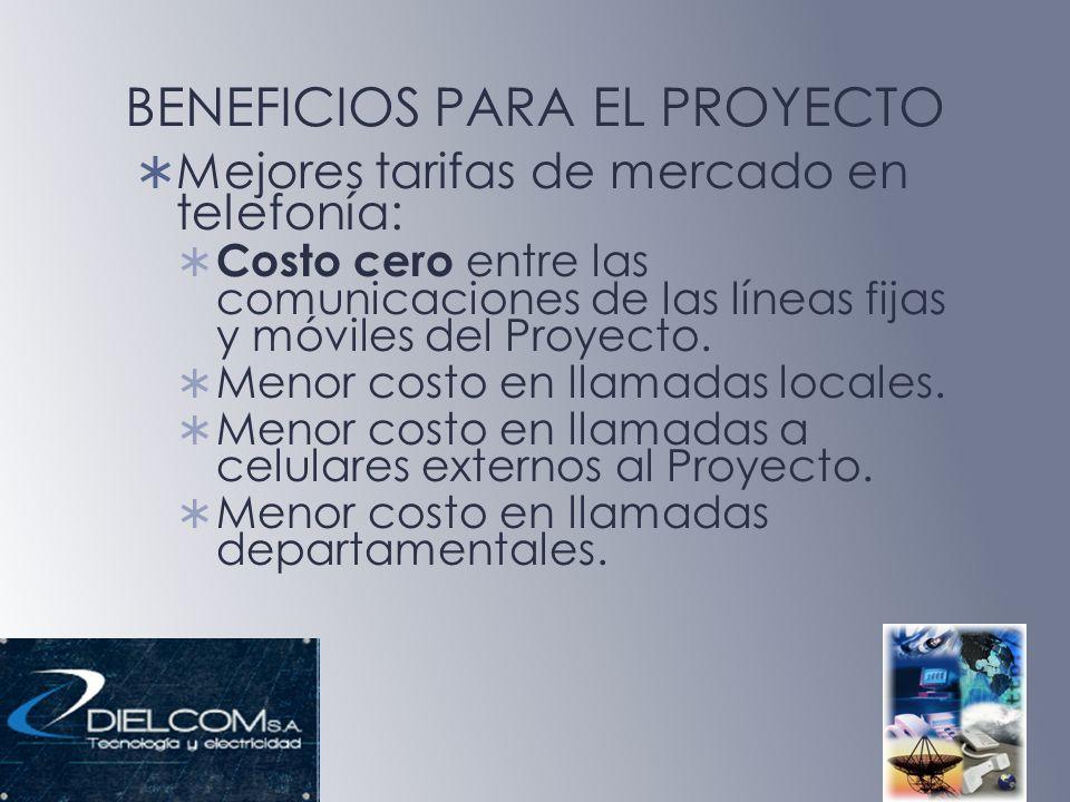 BENEFICIOS PARA EL PROYECTO