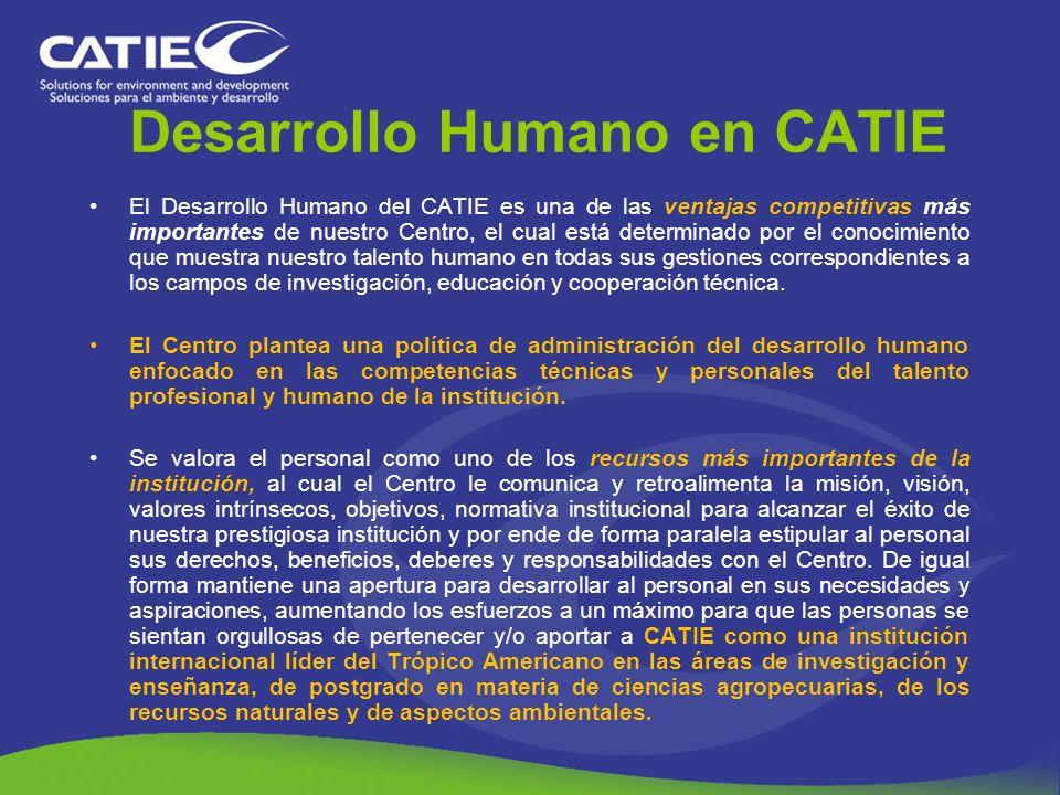 Desarrollo Humano en CATIE