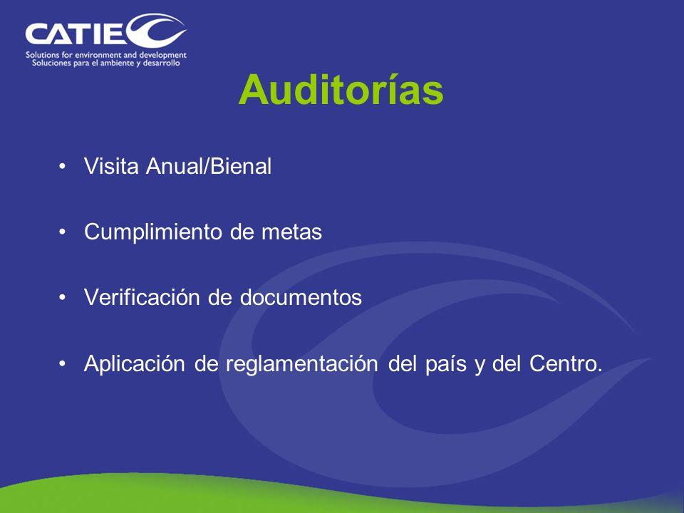 Auditorías Visita Anual/Bienal Cumplimiento de metas