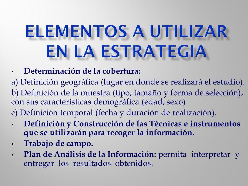 Elementos a utilizar en la estrategia