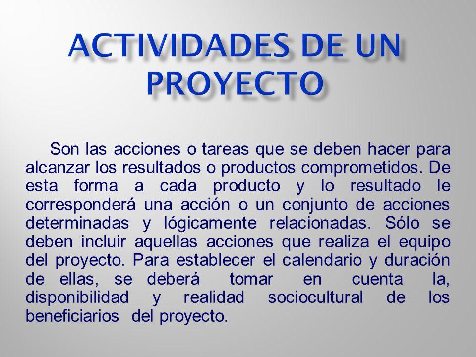 Actividades de un proyecto
