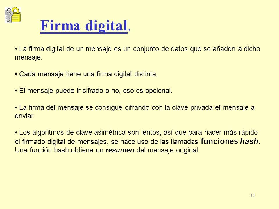 Firma digital.La firma digital de un mensaje es un conjunto de datos que se añaden a dicho mensaje.