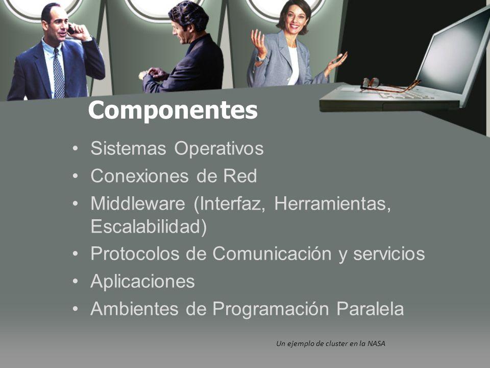 Componentes Sistemas Operativos Conexiones de Red