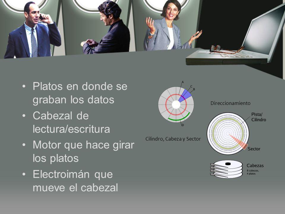 Platos en donde se graban los datos Cabezal de lectura/escritura