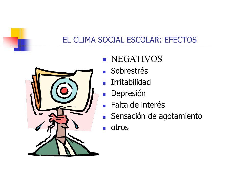 EL CLIMA SOCIAL ESCOLAR: EFECTOS